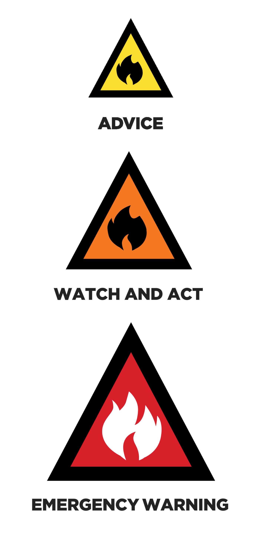 The three bushfire warning advice levels